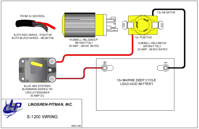 Pop fishing marine lindgren pitman inc for Fishing electrical wire